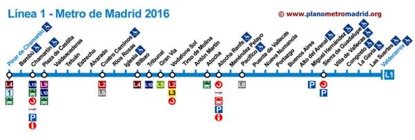 L1_MetroMadrid